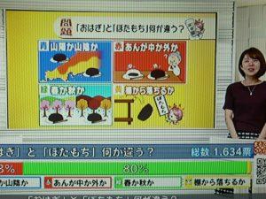 NHK「お好みワイドひろしま」「クイズまるてん!」